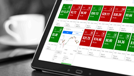 Options trading game